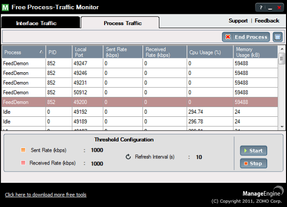 process-traffic-monitor