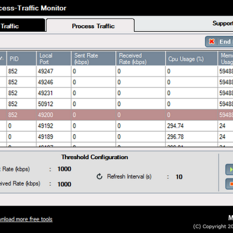 Monitor or Limit Traffic of Processes With Process Traffic Monitor