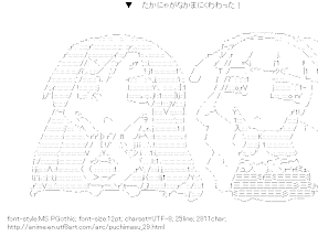 [AA]Chihya & Takanya (Puchimasu!)