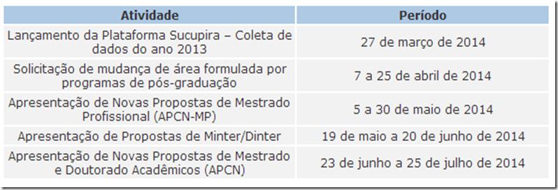 http://www.capes.gov.br/36-noticias/6734-capes-divulga-retificacao-do-calendario-2013-das-atividades-da-diretoria-de-avaliacao