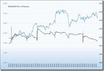 05-27-14-Chart-2