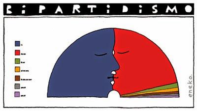 Bipartidismo2