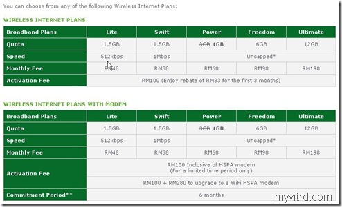 Maxis Broadband 1