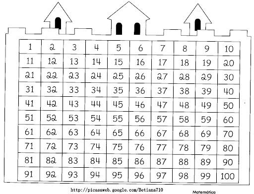 Dibujos para colorear numeros del 1 al 100 - Imagui