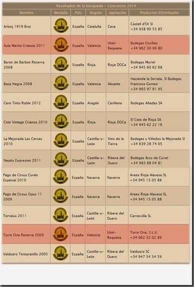 cuadro-medallas-gran-oro