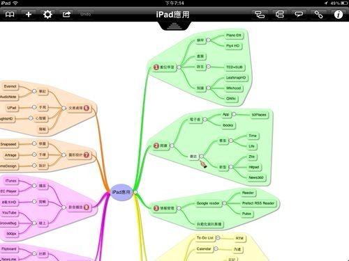 iPad Apps -15