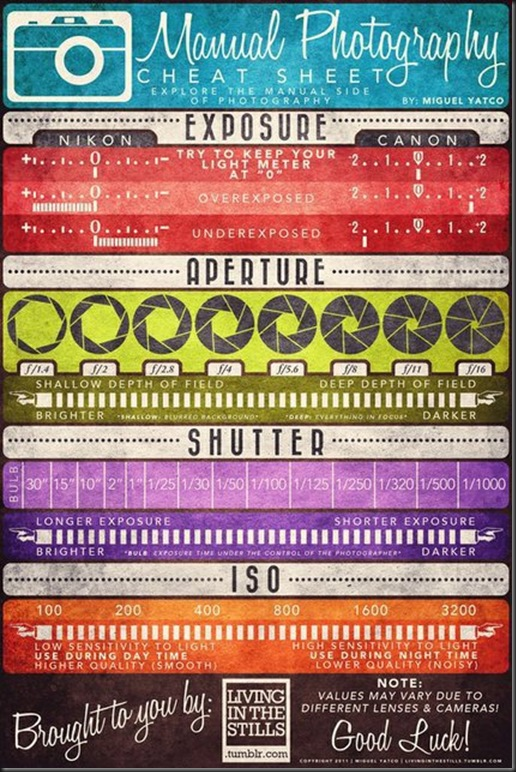 PhotographyCheatSheet