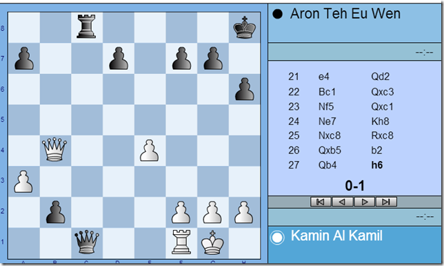 Kamin vs Aron, Round 9, National Closed 2013