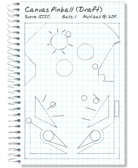 html5-games-pinball