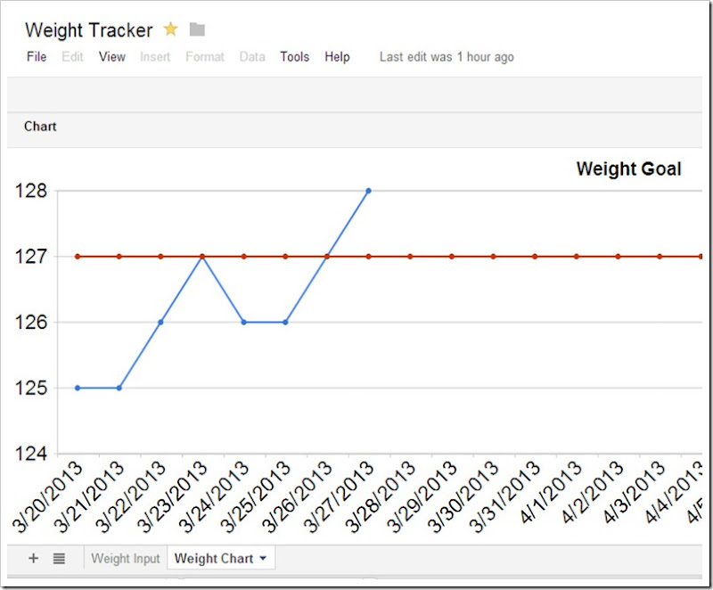 Weight Tracker Weight Loss Chart Losing the Baby Weight