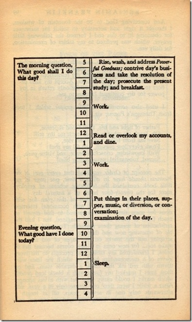 ben franklin's schedule