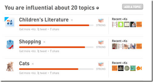 Klout Topics Page