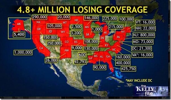 4.8  Mil Losing Health Coverage - Kelly File