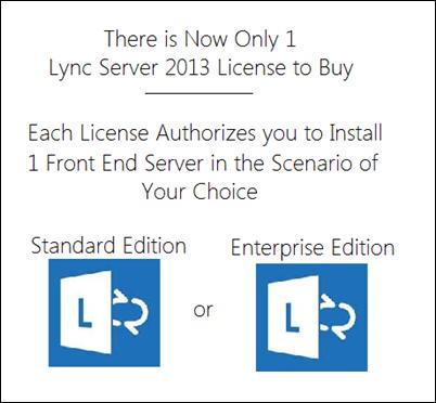 lync-2103-server-clarification