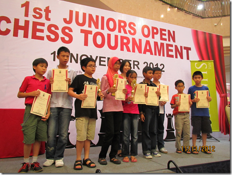 U-12 winners Summit Jr 2012