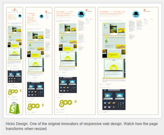 Adaptive Layout - Responsive Web Design