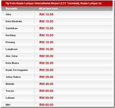 airasia price