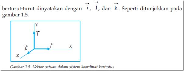 Vektor posisi dan vektor satuan contoh soal pembahasan pengertian penjelasan mengenai vektor posisi dan vektor satuan ccuart Choice Image