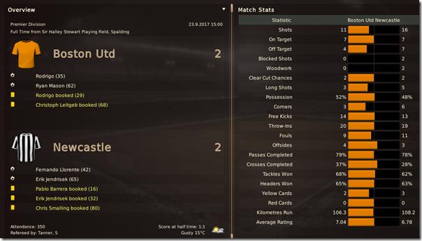 Boston United - Newcastle United 2:2