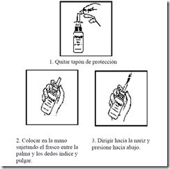 Cómo se usa respir