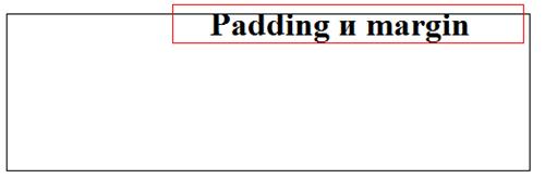 margin и padding css