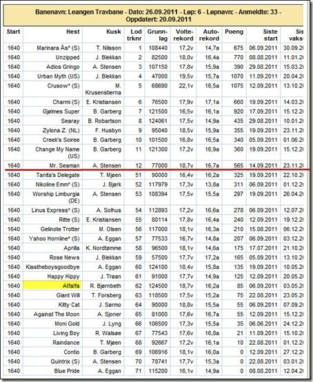 2011-26sept-innmeldingsliste