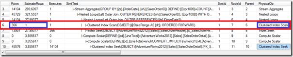 SQLProfile - proc_SalesData_TableVar