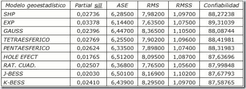analisis-estructural-datos