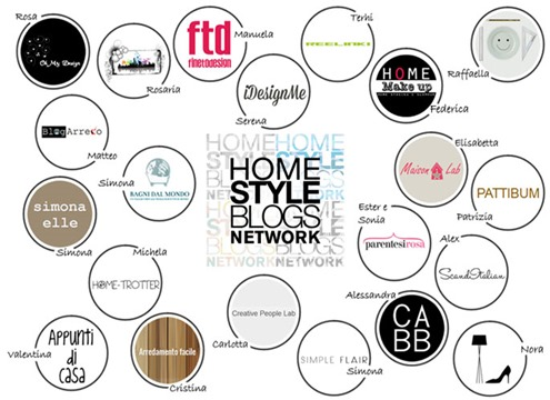 home-style-blogs-network