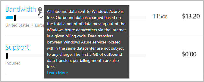 Data transfers between Windows Azure services located within the same datacenter are not subject to any charge.