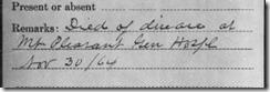 S. W. Brock Death Date