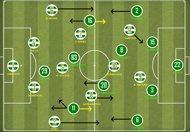 Guarani-Palmeiras