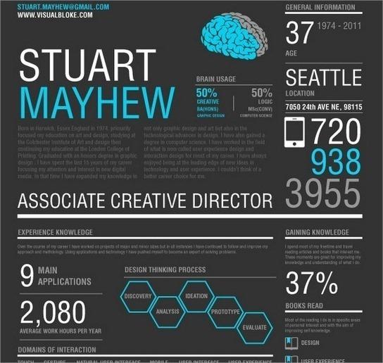 16 muestras de CV creativos que no precisamente son para diseñador 14