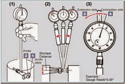 dial gauge 3