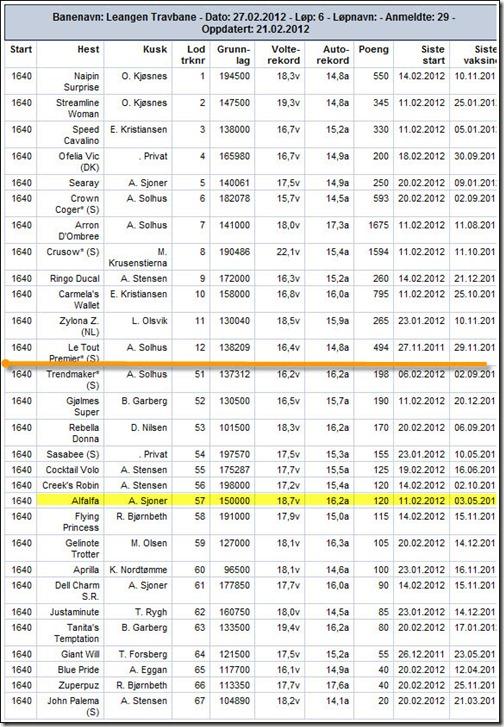 2012-innmelding-27feb