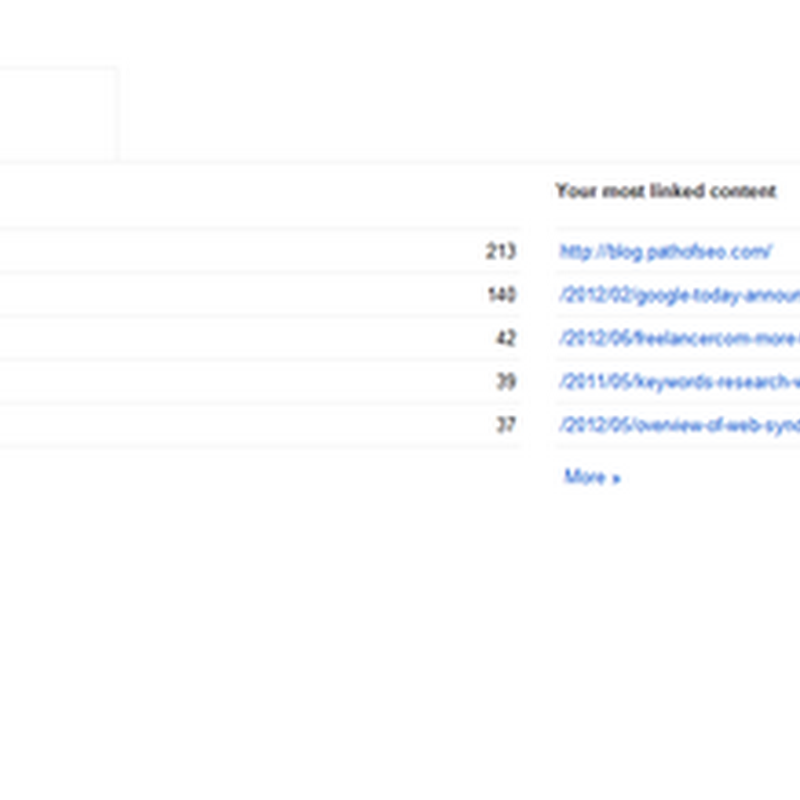 Unnatural Linking messages to Inbound Link control tool by Google