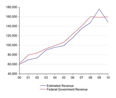 08_revenue