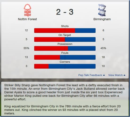 Stupid loss to Birmingham