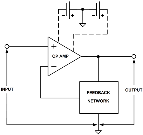 A generalized op amp circuit with feedback applied