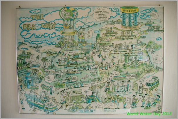 槟城2012世界水源日6
