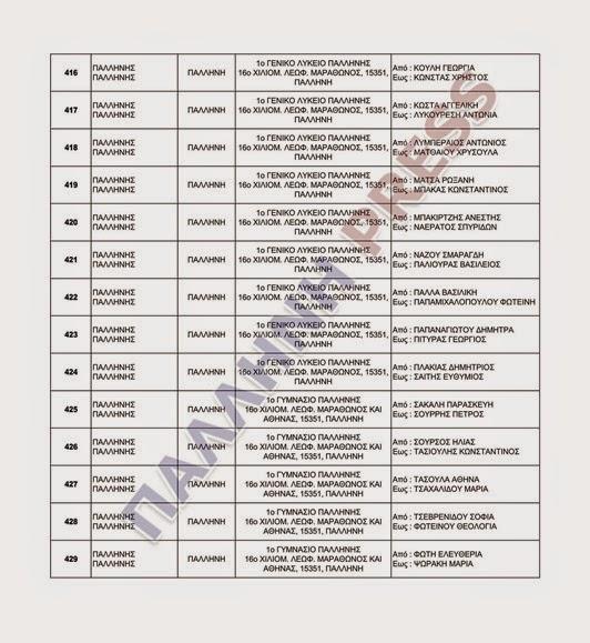 Εκλογικά-Τμήματα-Δήμου-Παλλήνης2015_003
