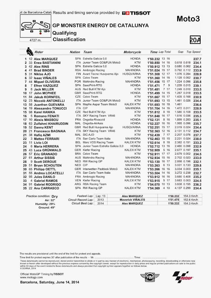 moto3-qp-2014cata.jpg