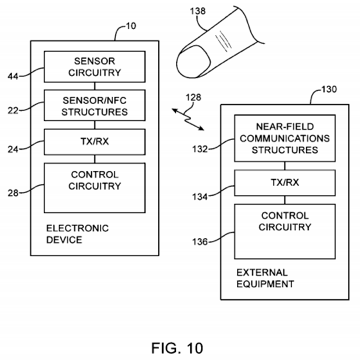 Fingerprint patent21