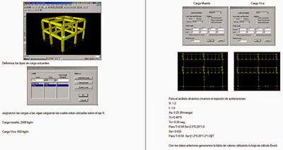 Diseño y Analisis SAP2000