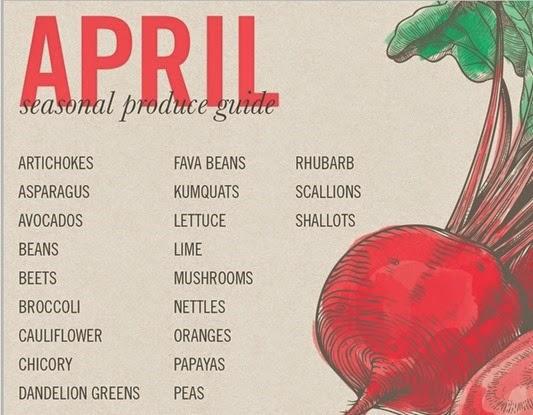 eats_april