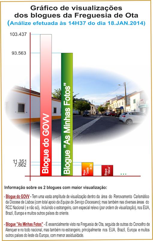 BLOGUES - Estatística - 18.01.14 (1)