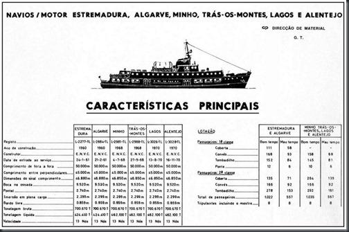 Barco da CP.1