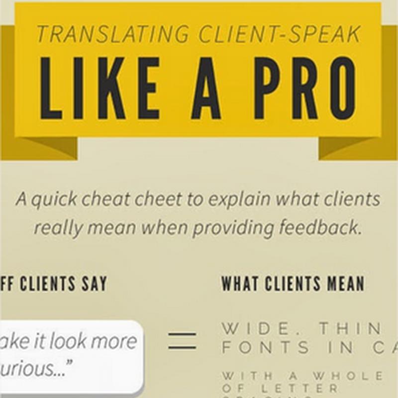 [Infografía] Esto es lo que de verdad quiere decir el cliente