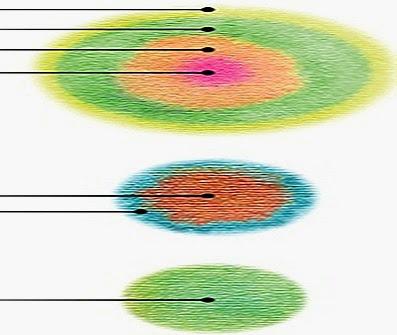 HORIZONTA-CHROMATOGRAPHY-RADIAL 1