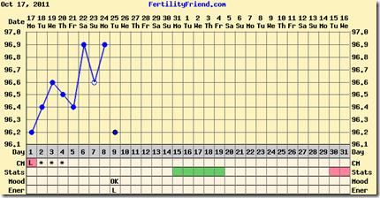 chartgraph_module.php